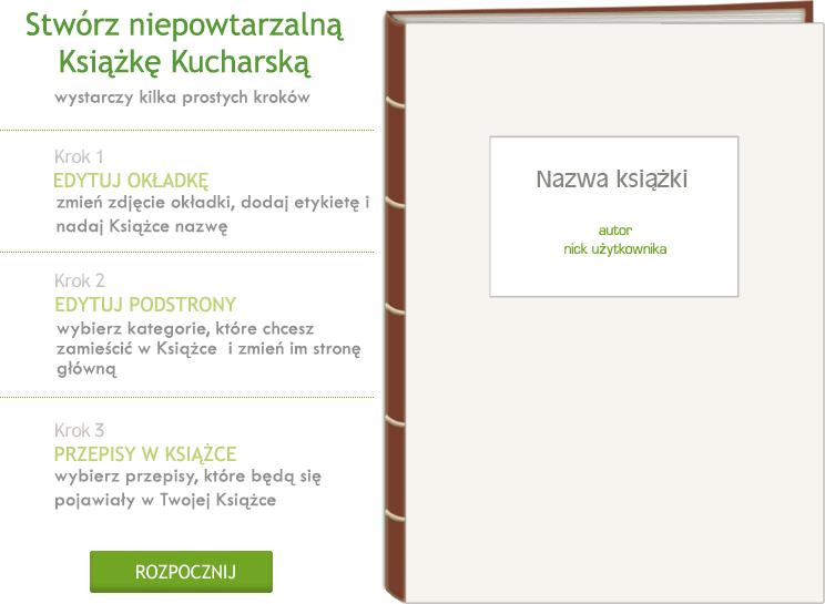 Ksiazka Kucharska Online Portalkucharski Pl